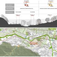CERCLE en el Plan de Infraestructuras Verdes de Andorra