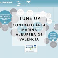 TUNE UP gobernanza área marina de la Albufera de Valencia 2020_2021